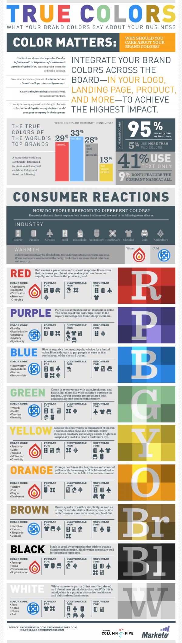 Marketo-brand-colors-600x2115