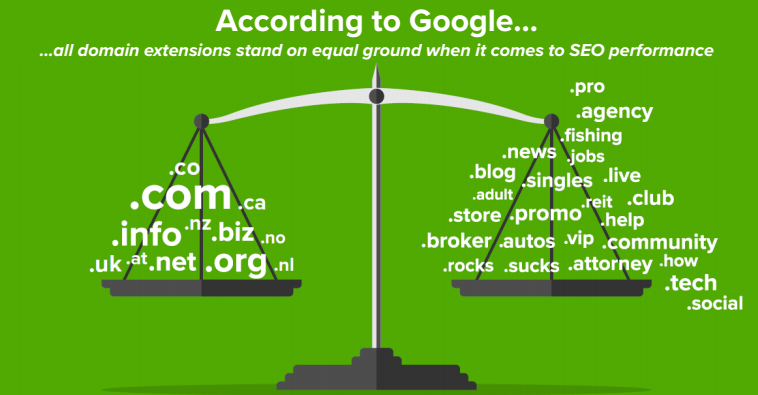 Google ranks new and legacy TLDs equally.